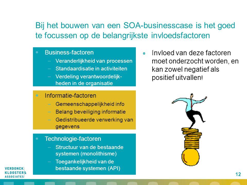 Bij het bouwen van een SOA-businesscase is het goed te focussen op de belangrijkste invloedsfactoren