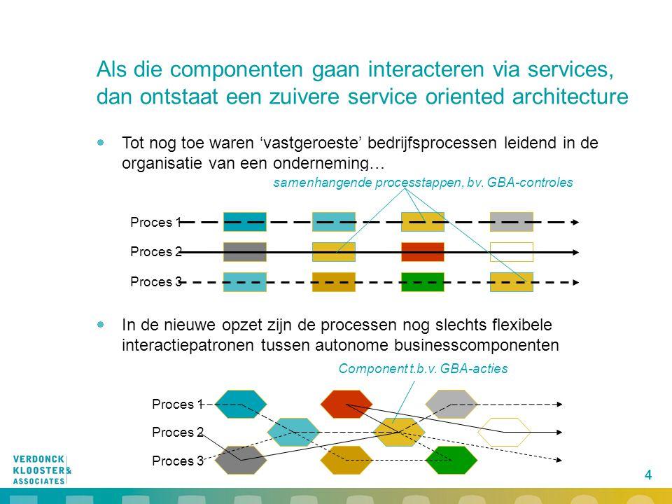 Als die componenten gaan interacteren via services, dan ontstaat een zuivere service oriented architecture