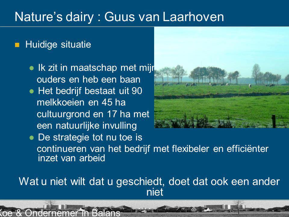Nature's dairy : Guus van Laarhoven