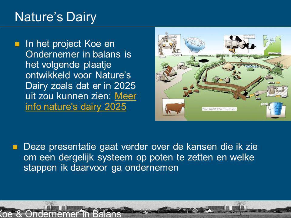 Nature's Dairy