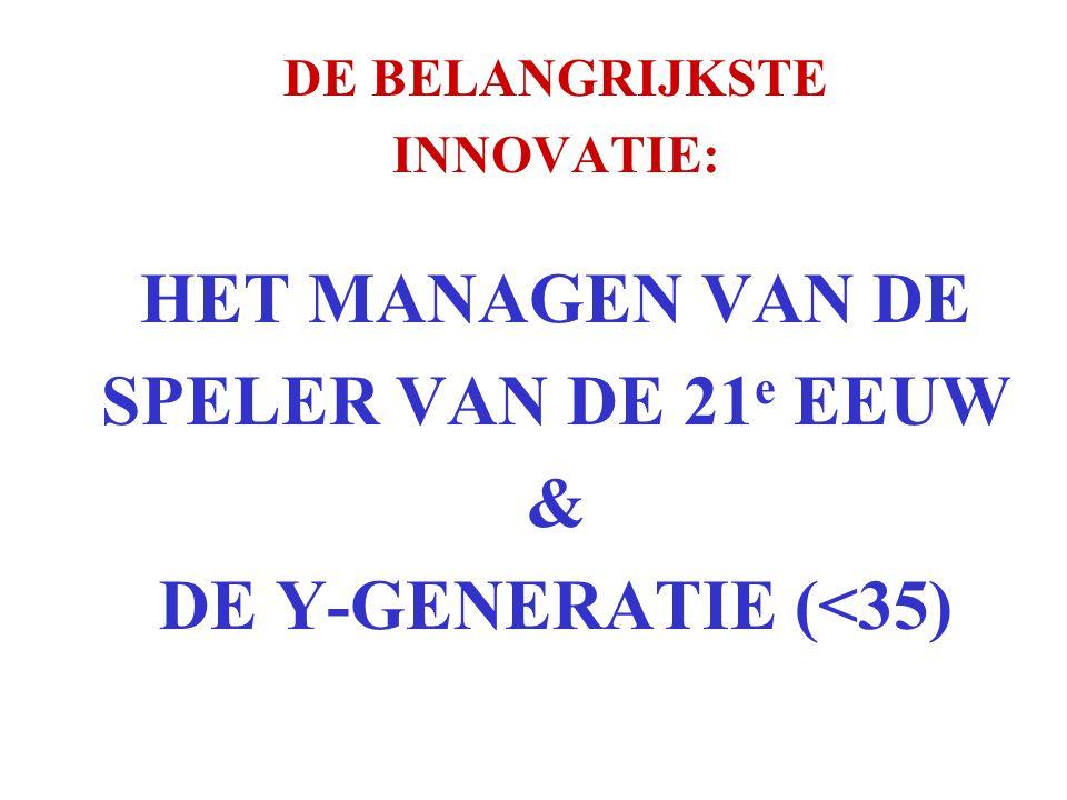 HET MANAGEN VAN DE SPELER VAN DE 21e EEUW & DE Y-GENERATIE (<35)