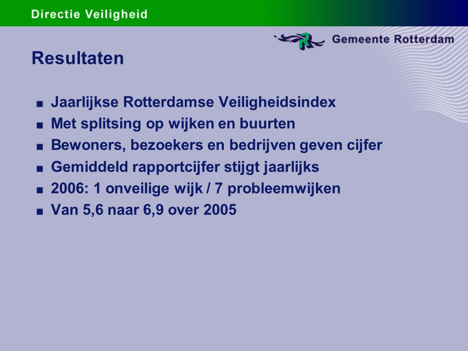 Resultaten Jaarlijkse Rotterdamse Veiligheidsindex