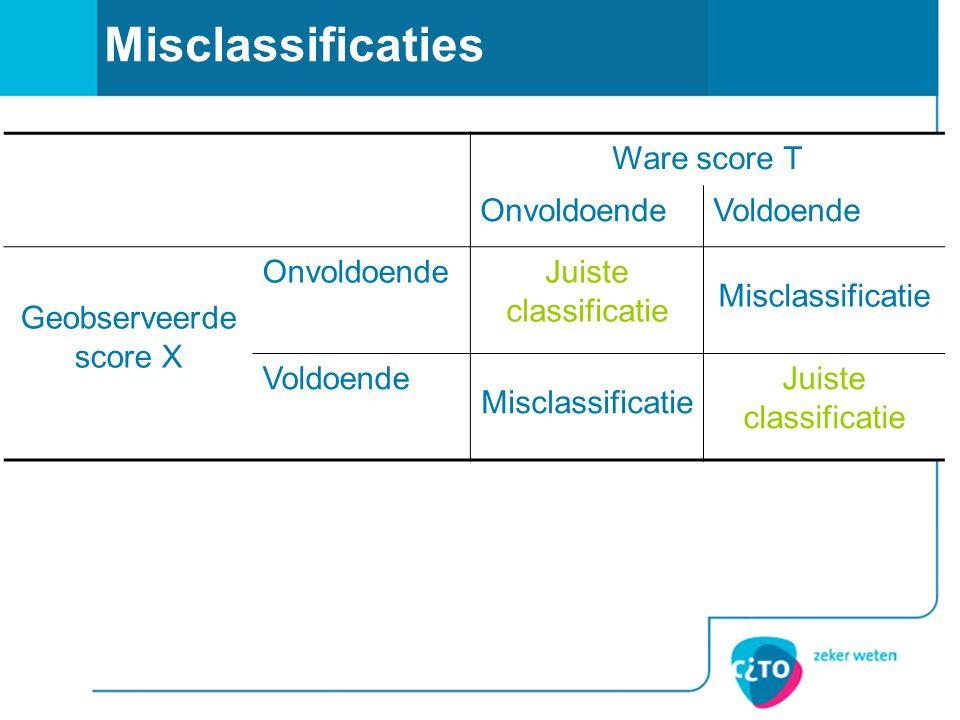 Misclassificaties Ware score T Onvoldoende Voldoende