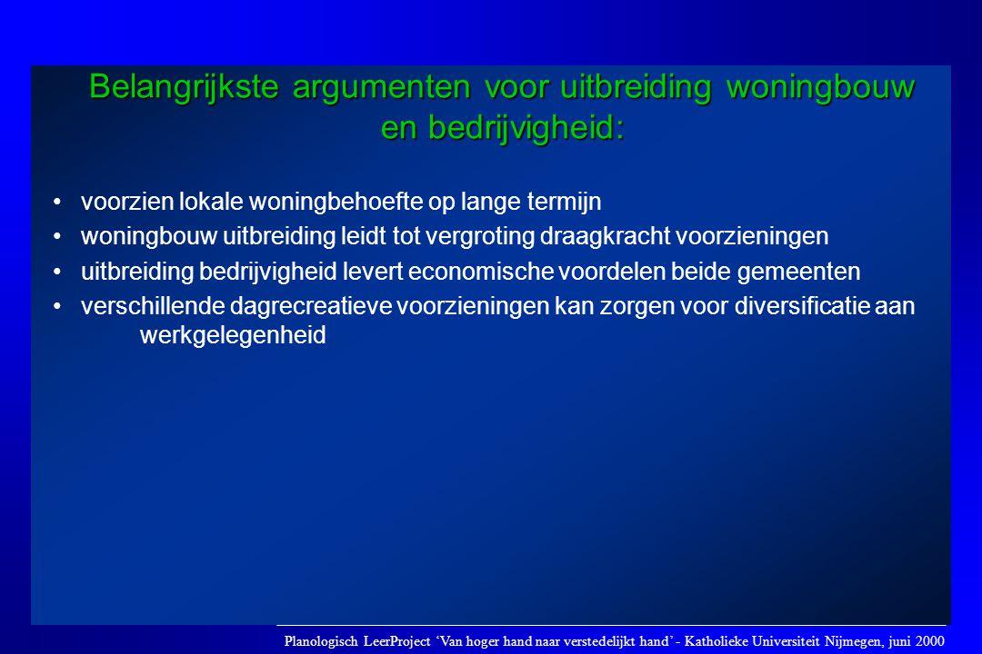 Belangrijkste argumenten voor uitbreiding woningbouw en bedrijvigheid: