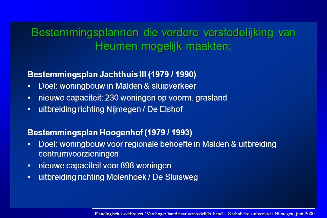 Bestemmingsplannen die verdere verstedelijking van Heumen mogelijk maakten: