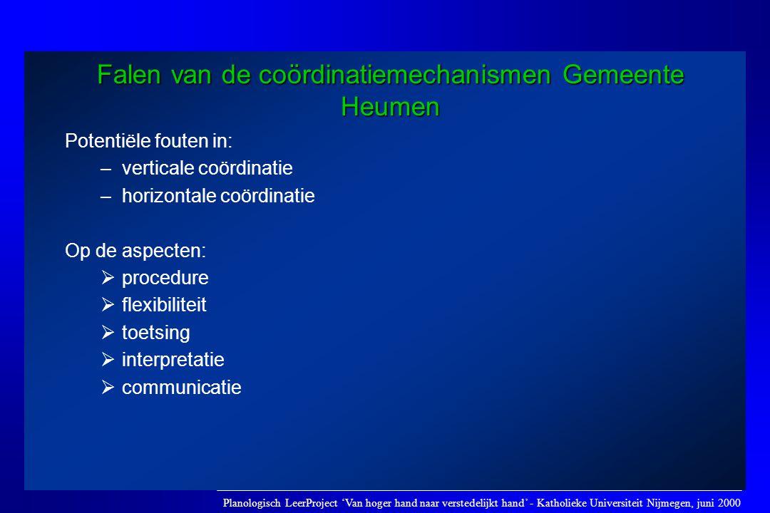 Falen van de coördinatiemechanismen Gemeente Heumen