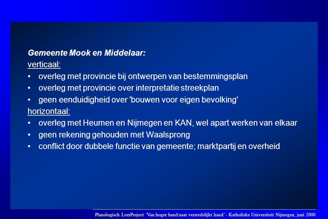 Gemeente Mook en Middelaar: verticaal: