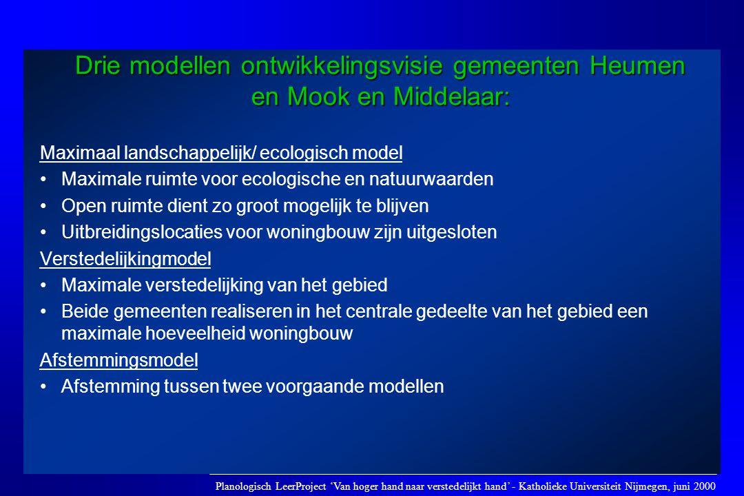 Drie modellen ontwikkelingsvisie gemeenten Heumen en Mook en Middelaar: