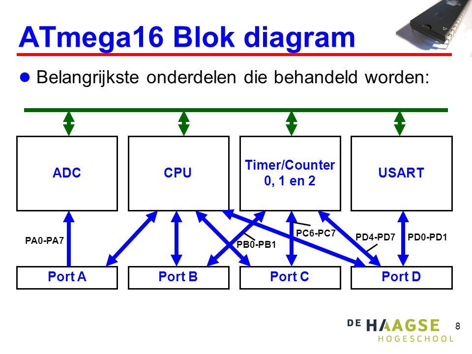 ATmega16 Blok diagram Belangrijkste onderdelen die behandeld worden:
