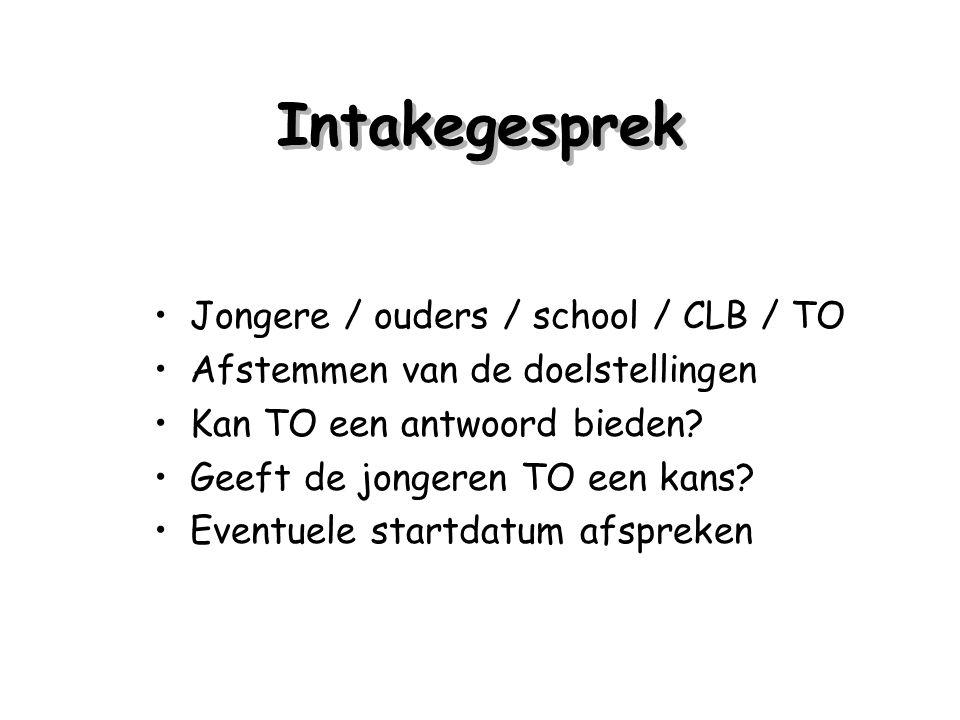 Intakegesprek Jongere / ouders / school / CLB / TO