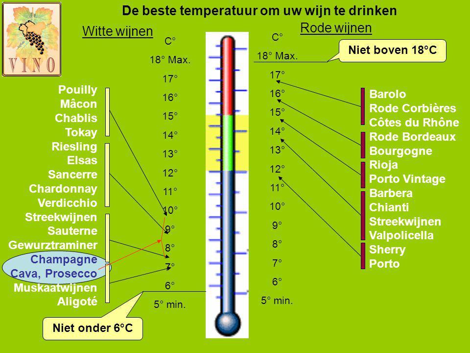 De beste temperatuur om uw wijn te drinken