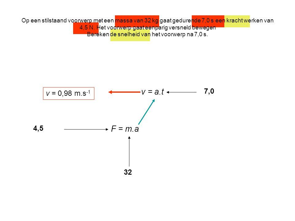 Op een stilstaand voorwerp met een massa van 32 kg gaat gedurende 7,0 s een kracht werken van 4,5 N. Het voorwerp gaat eenparig versneld bewegen Bereken de snelheid van het voorwerp na 7,0 s.