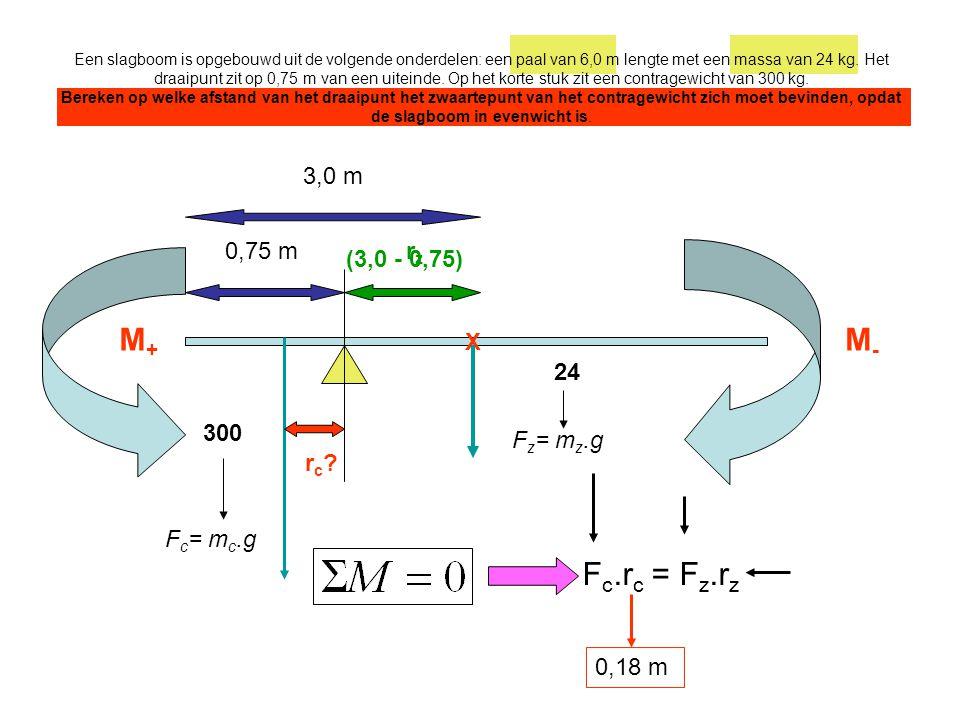 M+ M- Fc.rc = Fz.rz 3,0 m 0,75 m rz (3,0 - 0,75) X 24 300 Fz= mz.g rc