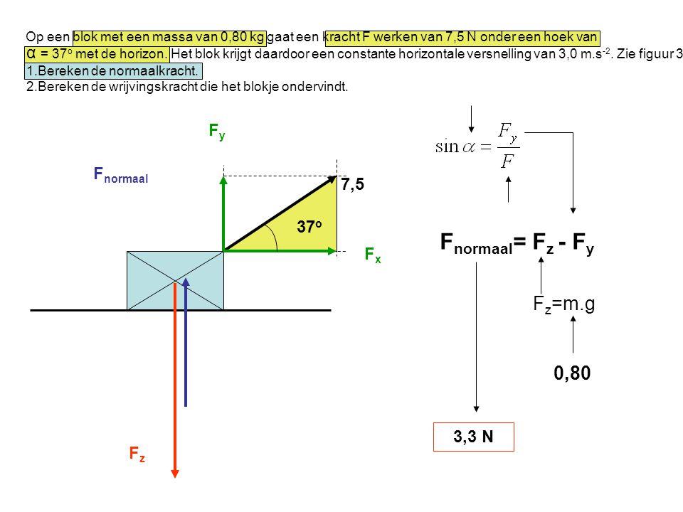 Op een blok met een massa van 0,80 kg gaat een kracht F werken van 7,5 N onder een hoek van