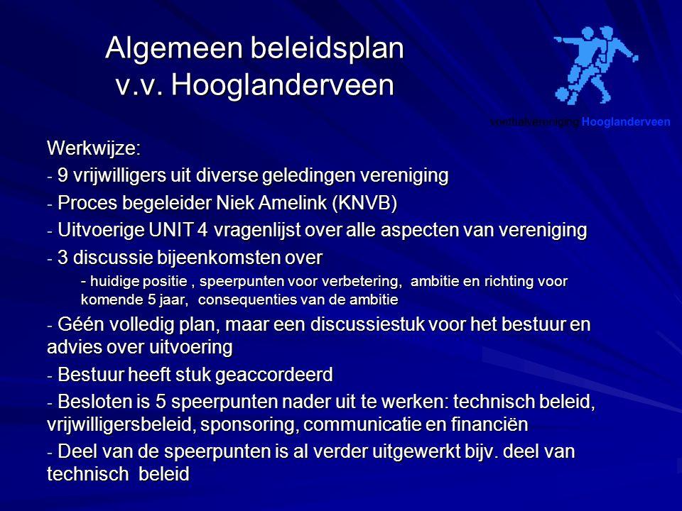Algemeen beleidsplan v.v. Hooglanderveen
