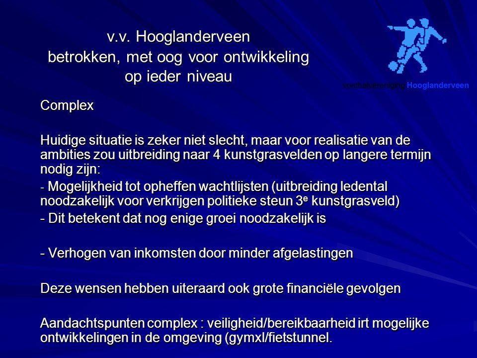 v.v. Hooglanderveen betrokken, met oog voor ontwikkeling op ieder niveau