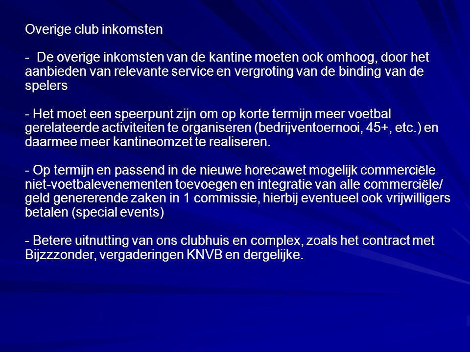 Overige club inkomsten