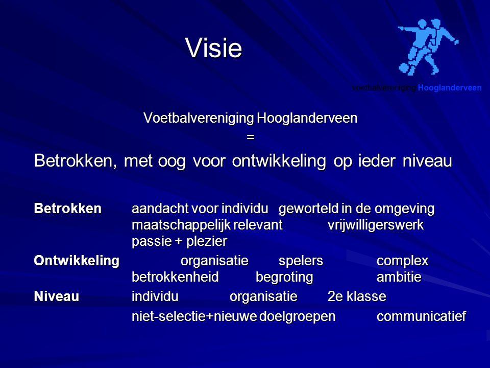 Voetbalvereniging Hooglanderveen