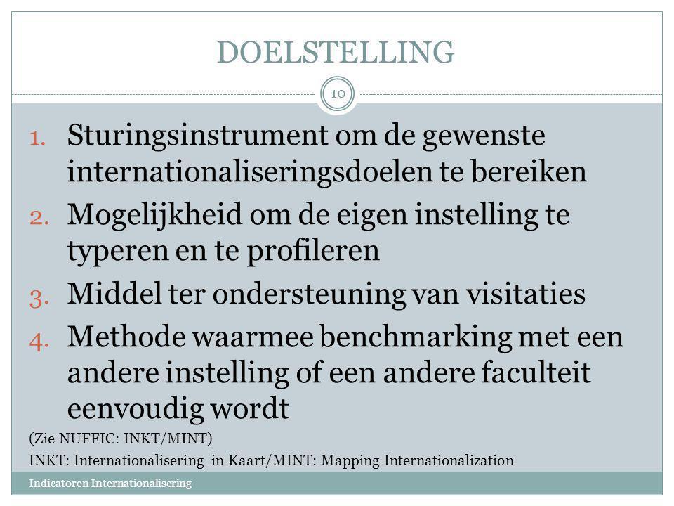 DOELSTELLING Sturingsinstrument om de gewenste internationaliseringsdoelen te bereiken.