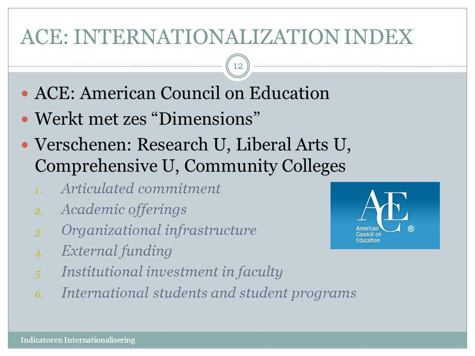 ACE: INTERNATIONALIZATION INDEX