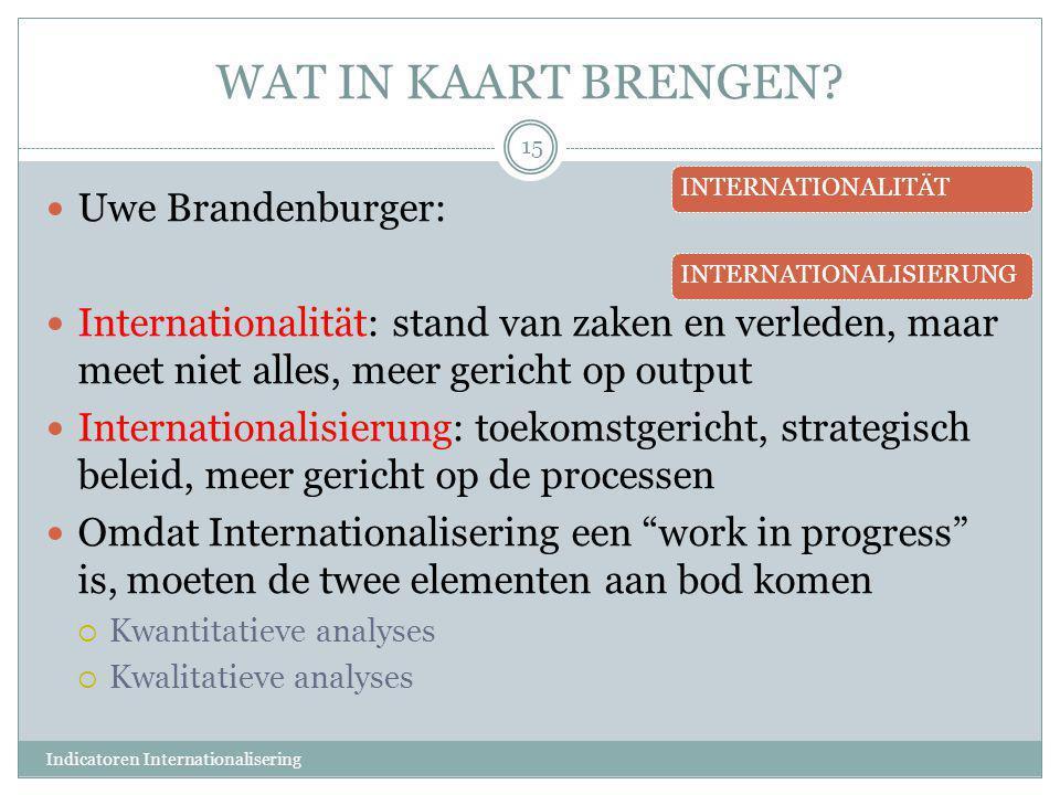 WAT IN KAART BRENGEN Uwe Brandenburger: