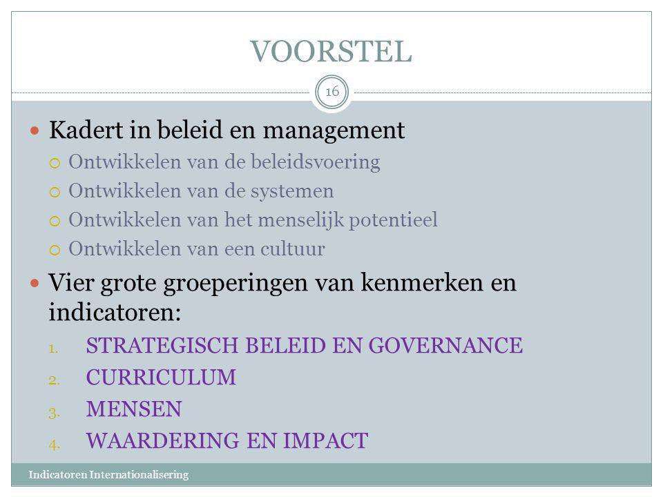 VOORSTEL Kadert in beleid en management