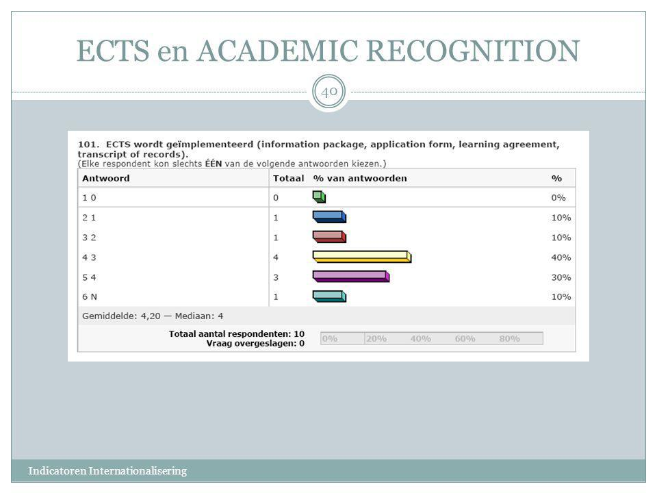 ECTS en ACADEMIC RECOGNITION