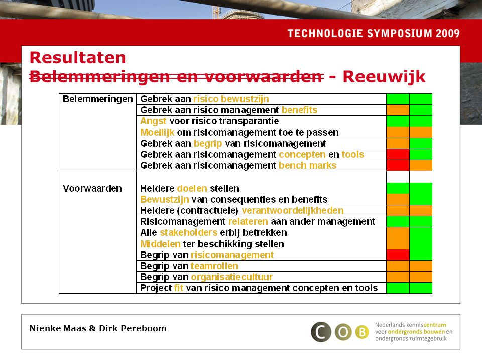 Resultaten Belemmeringen en voorwaarden - Reeuwijk