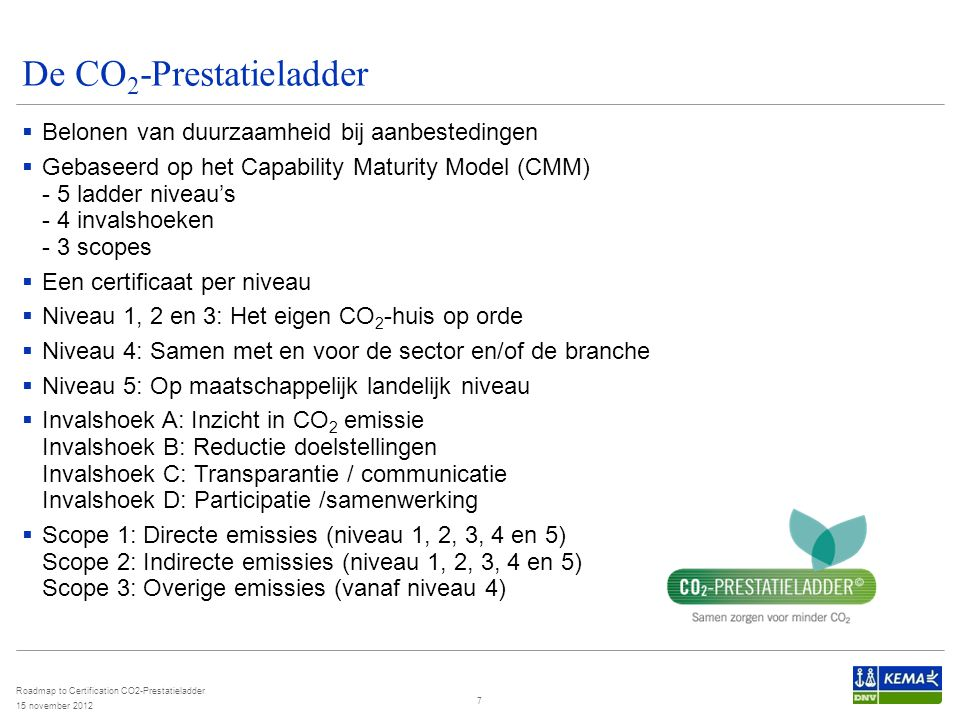 De CO2-Prestatieladder