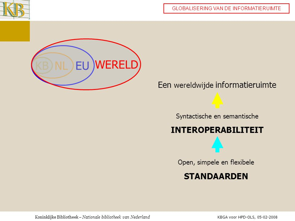 WERELD EU NL KB Een wereldwijde informatieruimte INTEROPERABILITEIT
