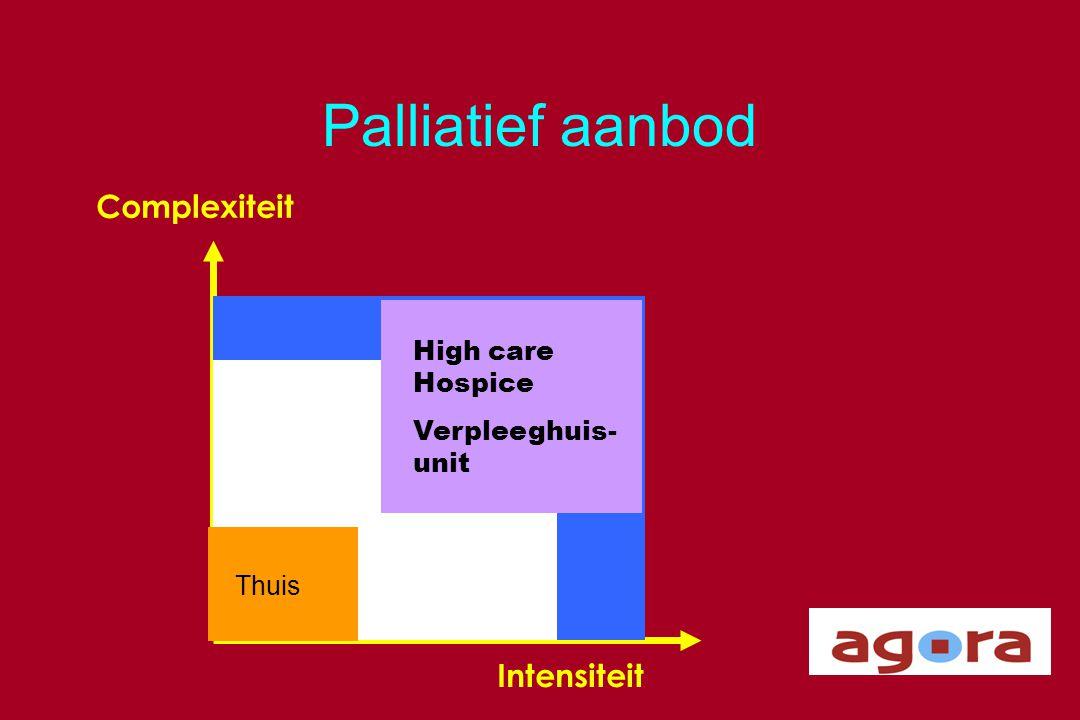 Palliatief aanbod Complexiteit Intensiteit Ziekenhuis