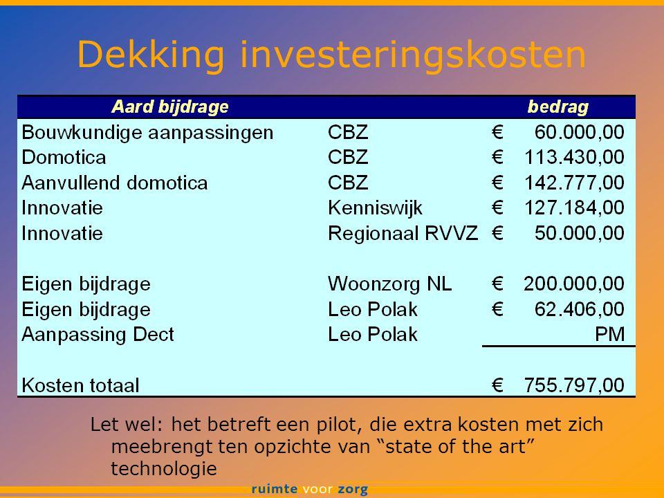 Dekking investeringskosten