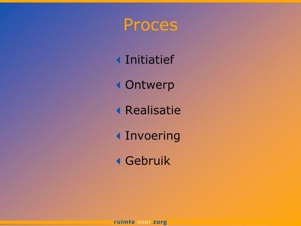 Proces Initiatief Ontwerp Realisatie Invoering Gebruik