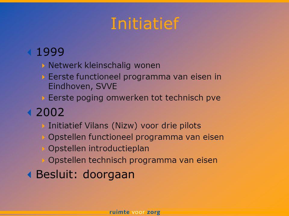 Initiatief 1999 2002 Besluit: doorgaan Netwerk kleinschalig wonen