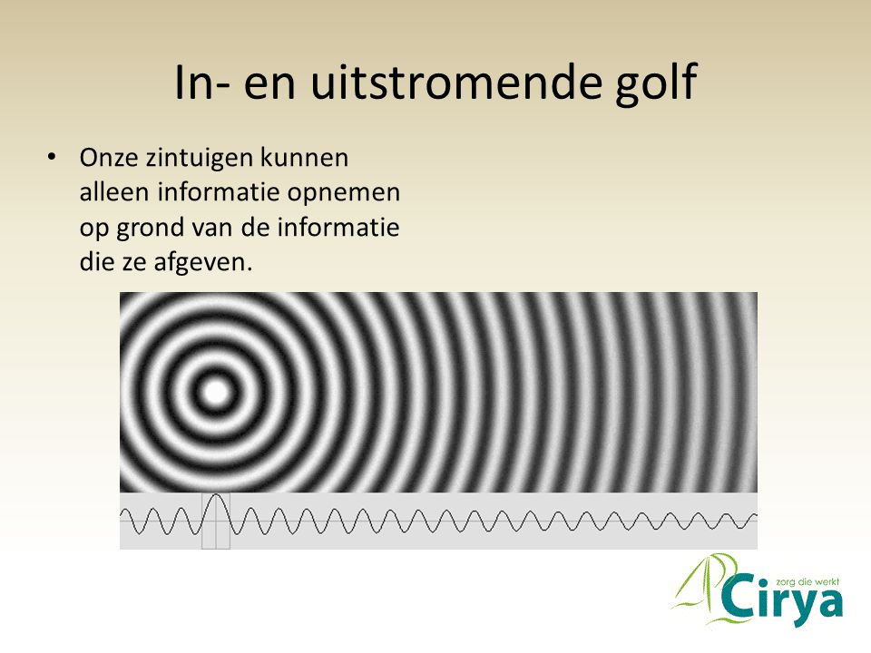 In- en uitstromende golf