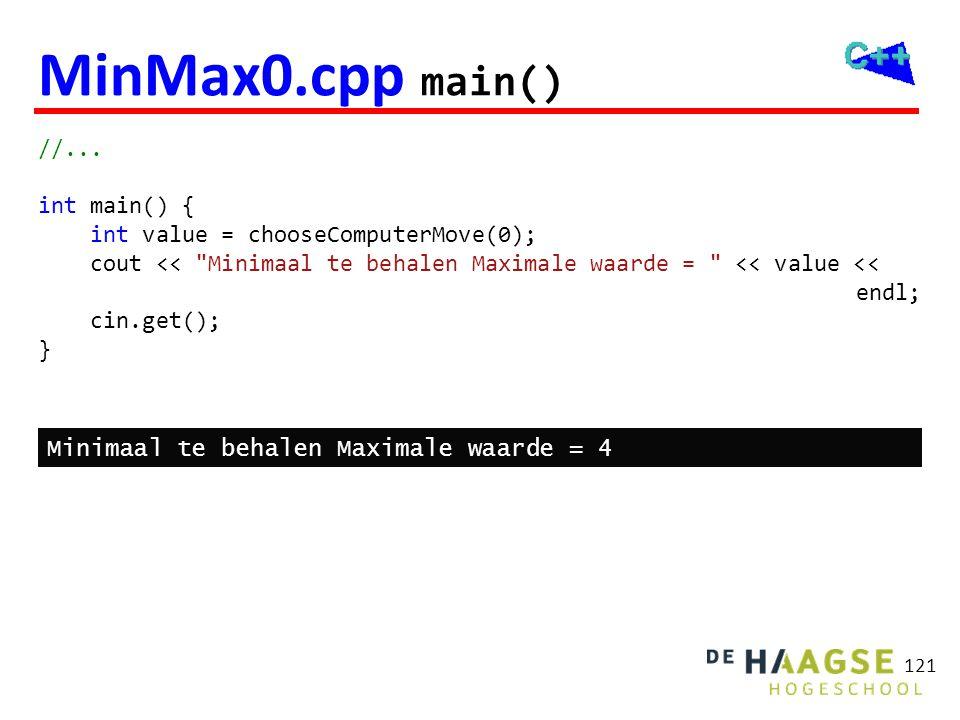 Minimax voorbeeld Computer Mens 4 5 3 2