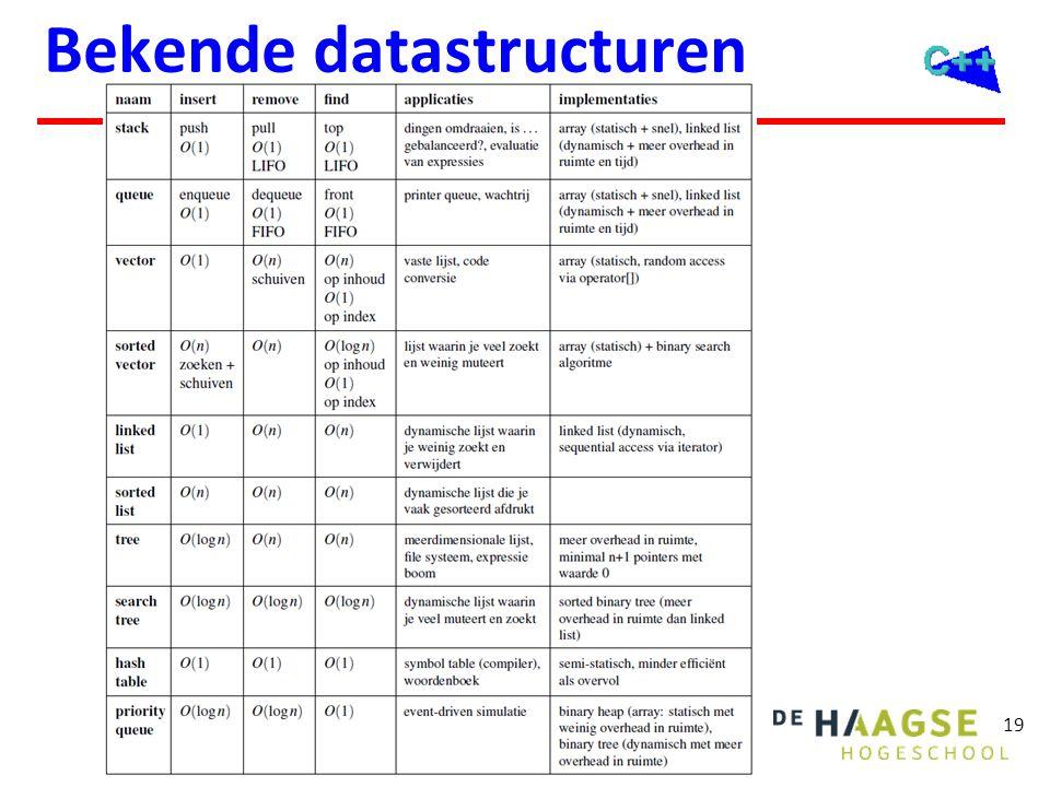 Bekende datastructuren (1)