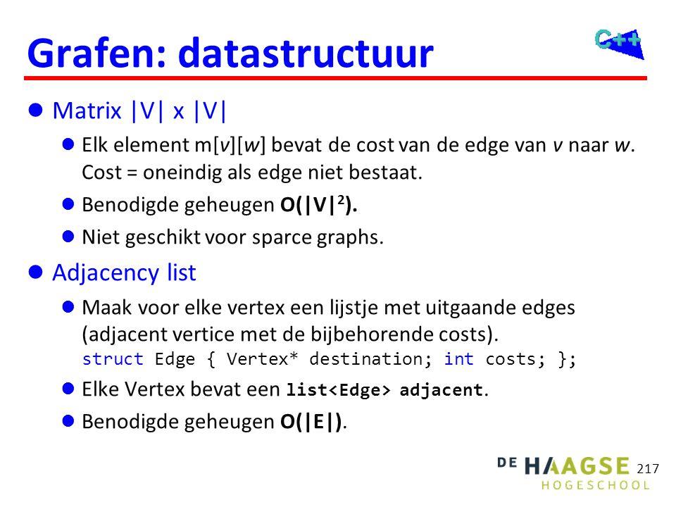Grafen: datastructuren