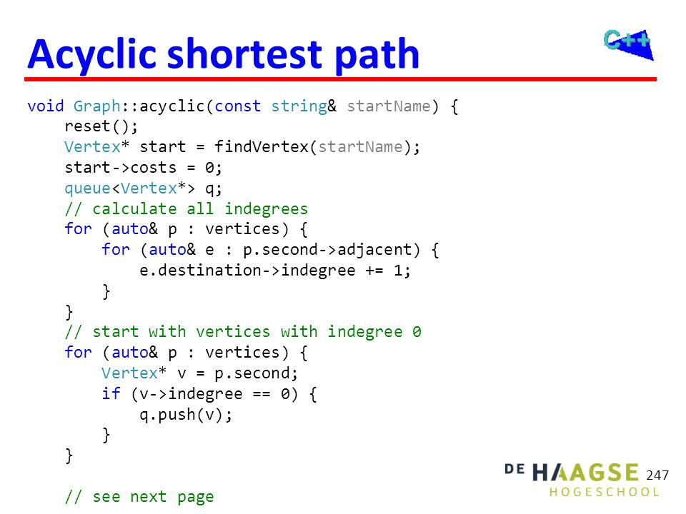 Acyclic shortest path // for all vertices in queue