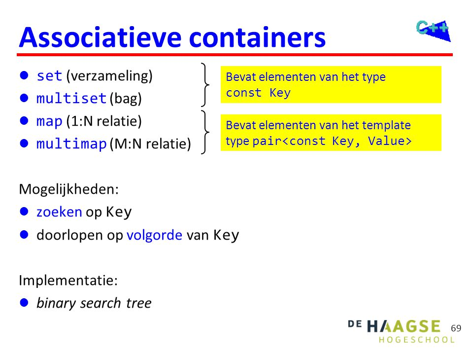 Associatieve containers