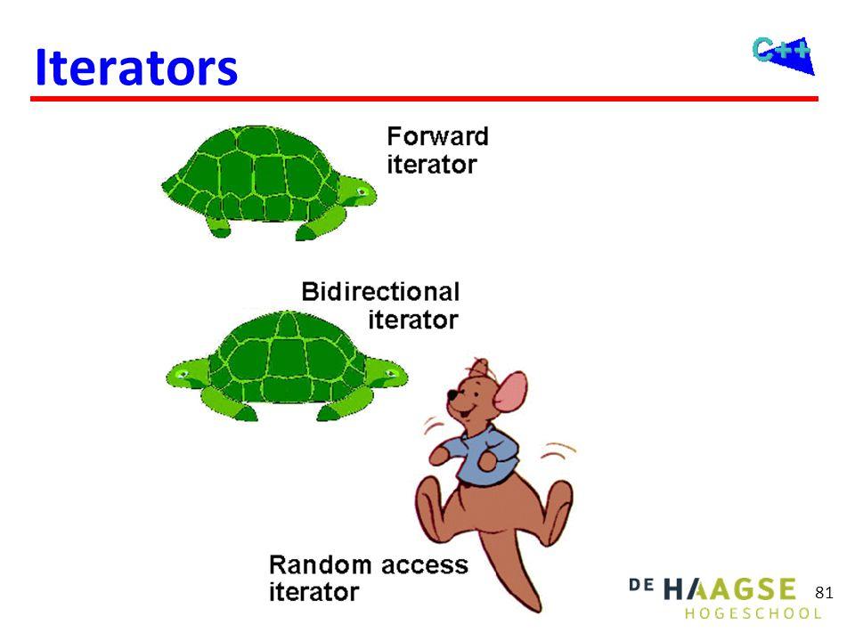 Iterators Relatie met containers Relatie met algoritmes
