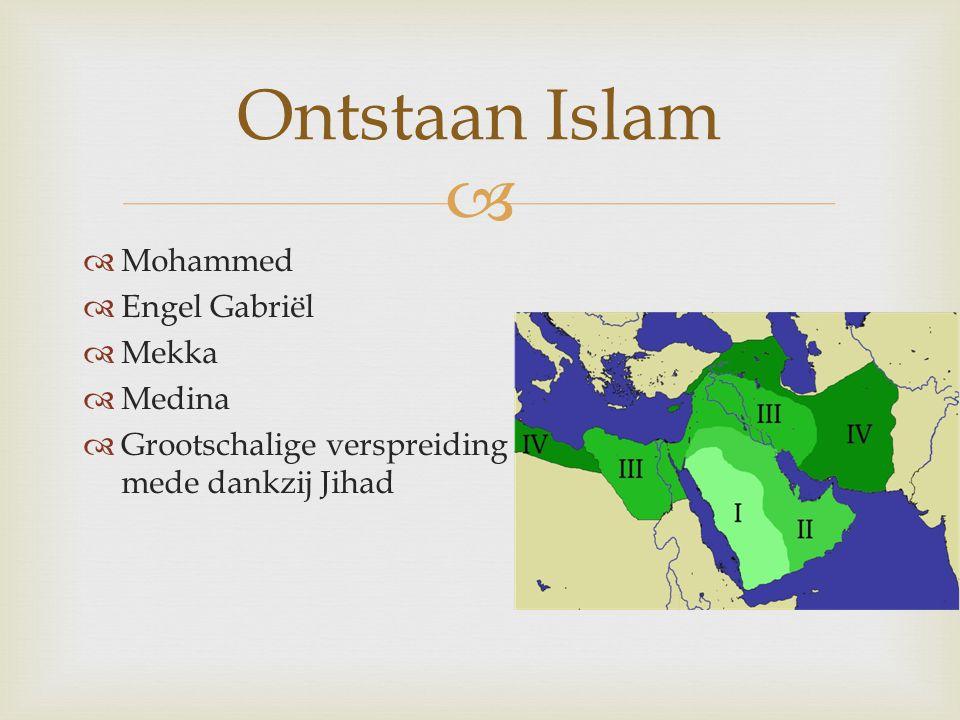 Ontstaan Islam Mohammed Engel Gabriël Mekka Medina