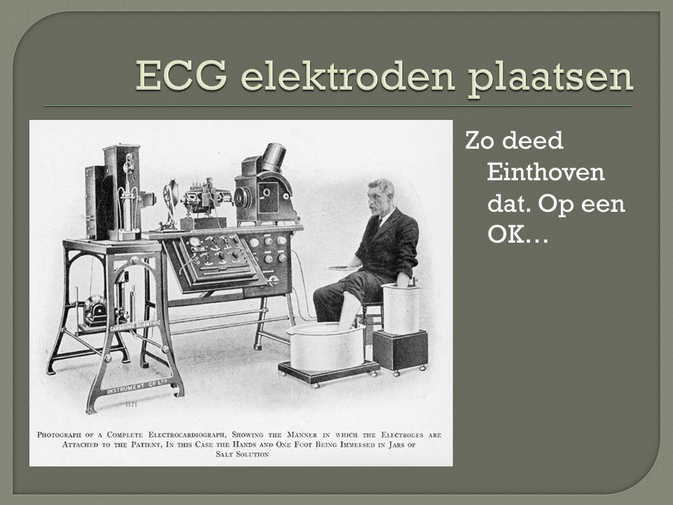 ECG elektroden plaatsen