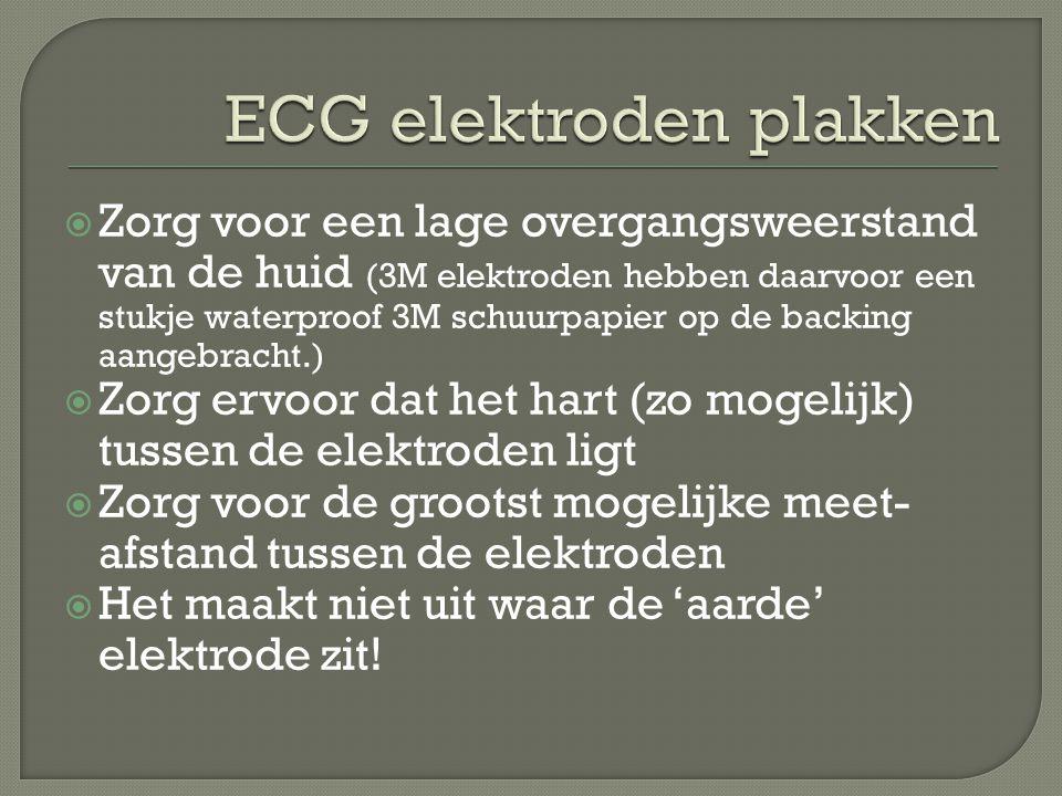 ECG elektroden plakken