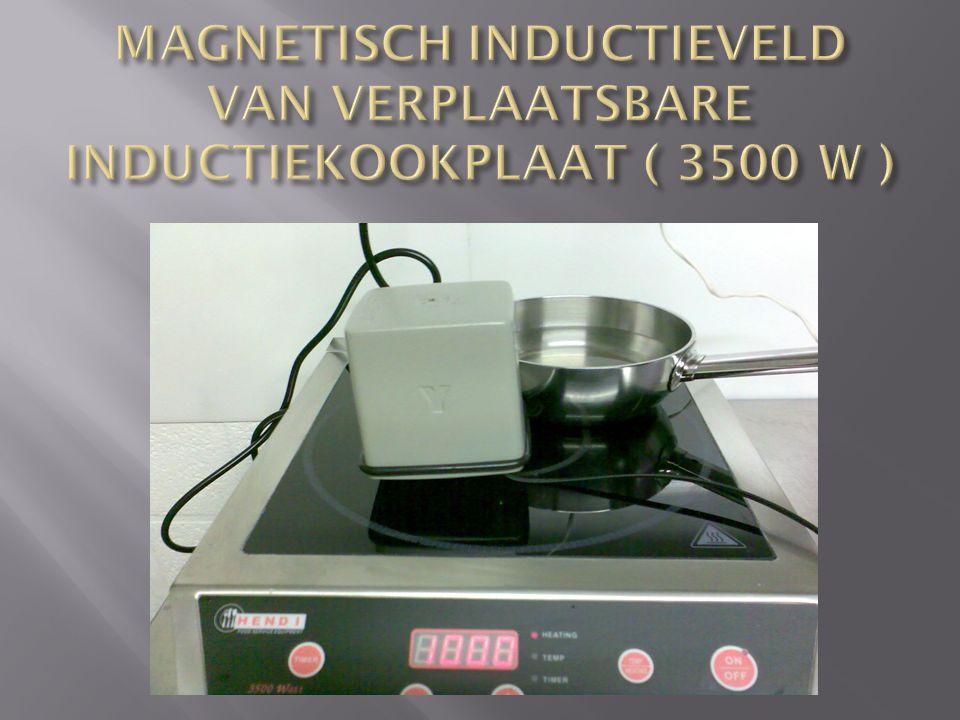 MAGNETISCH INDUCTIEVELD VAN VERPLAATSBARE INDUCTIEKOOKPLAAT ( 3500 W )