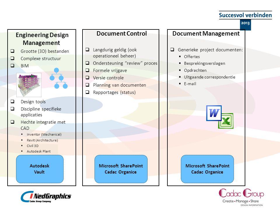 Engineering Design Management