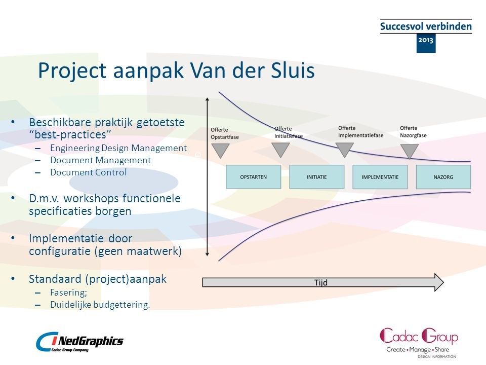Project aanpak Van der Sluis