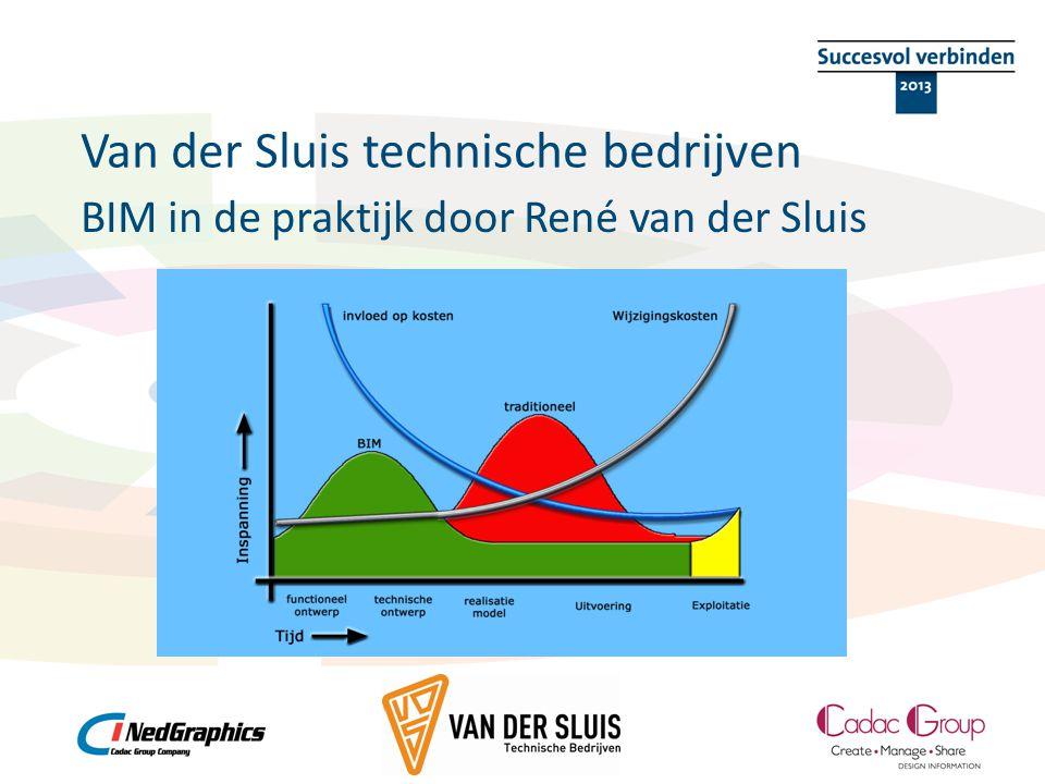 Van der Sluis technische bedrijven