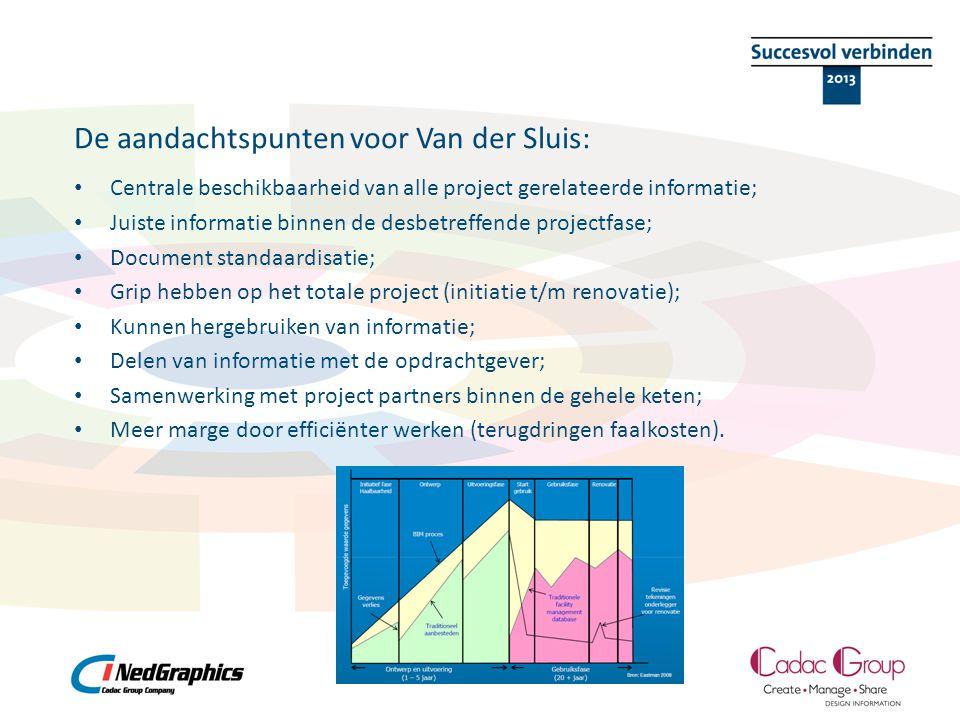 De aandachtspunten voor Van der Sluis: