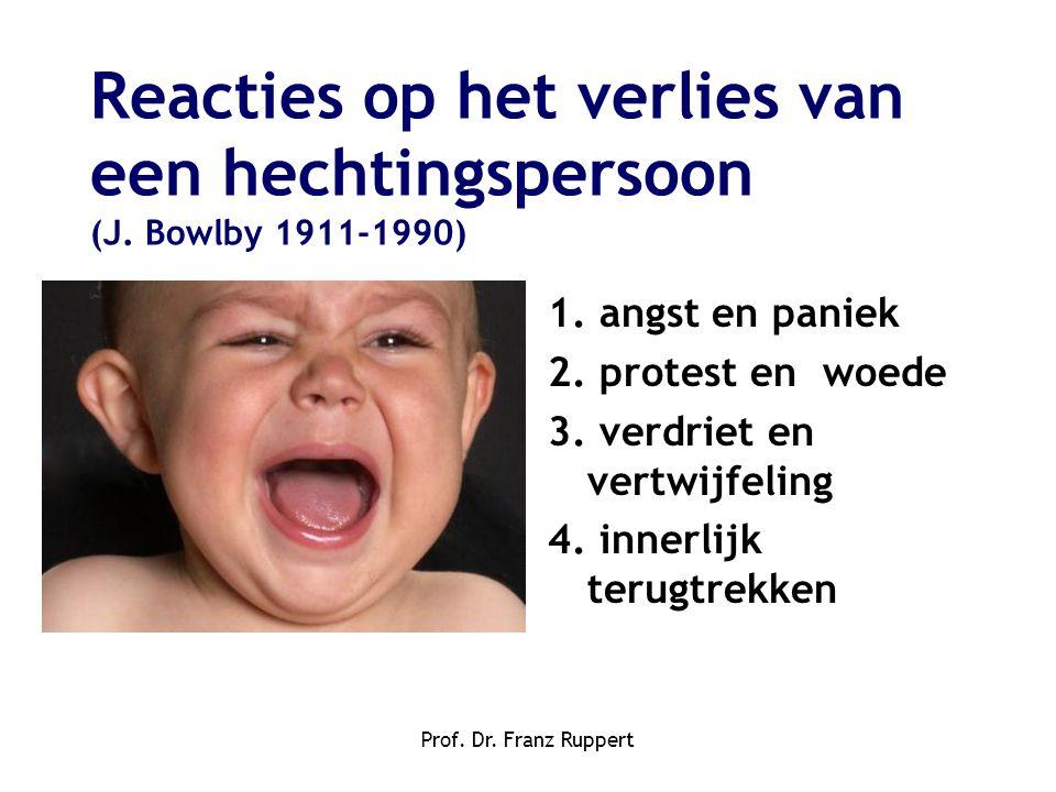 Reacties op het verlies van een hechtingspersoon (J. Bowlby 1911-1990)